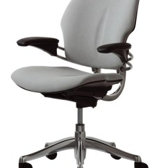 Desk Chair With Wheels Sam Moore Grasshopper Shop Ergonomic Office Chairs Relax The Back Freedom Task