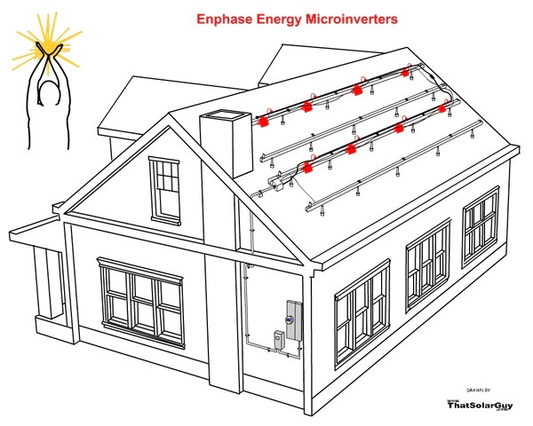 enphase micro inverter m215 wiring diagram