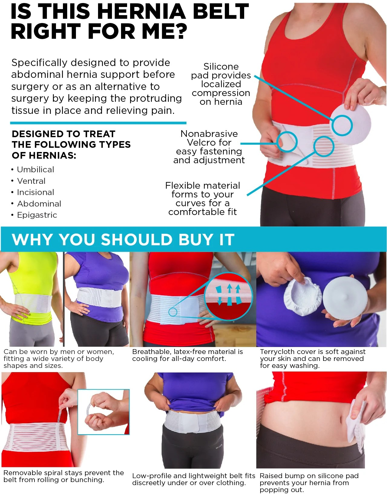 hight resolution of enhanced content explaining the abdominal hernia belt