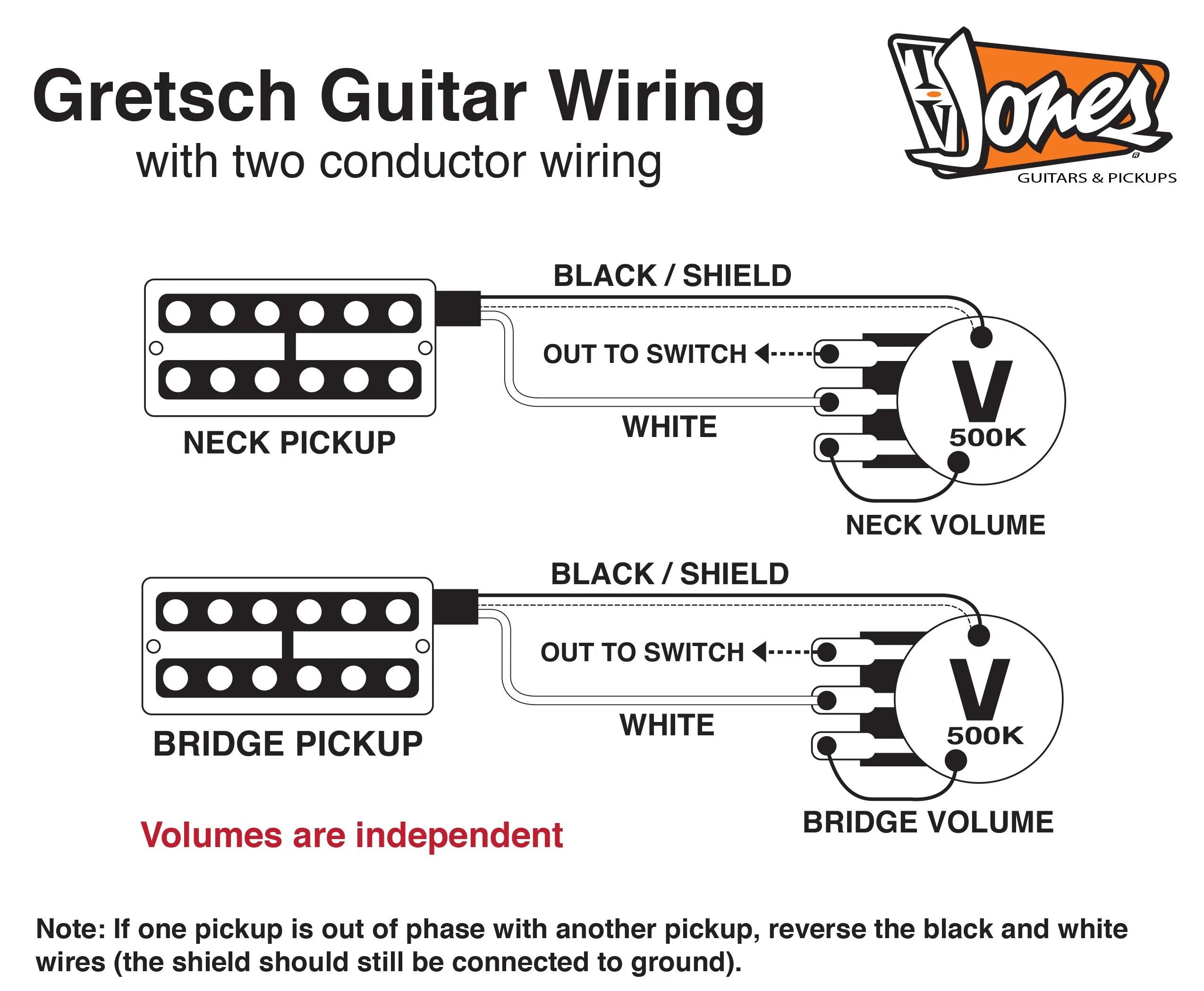 Gretsch Guitar Wiring Diagram