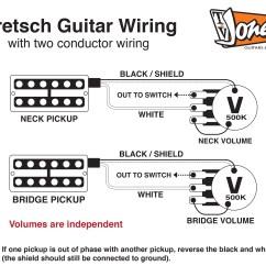 Gretsch Wiring Diagram Illuminated Rocker Switch Tv Jones 060 Awosurk De Product Dimensions Rh Tvjones Com Harness Classic