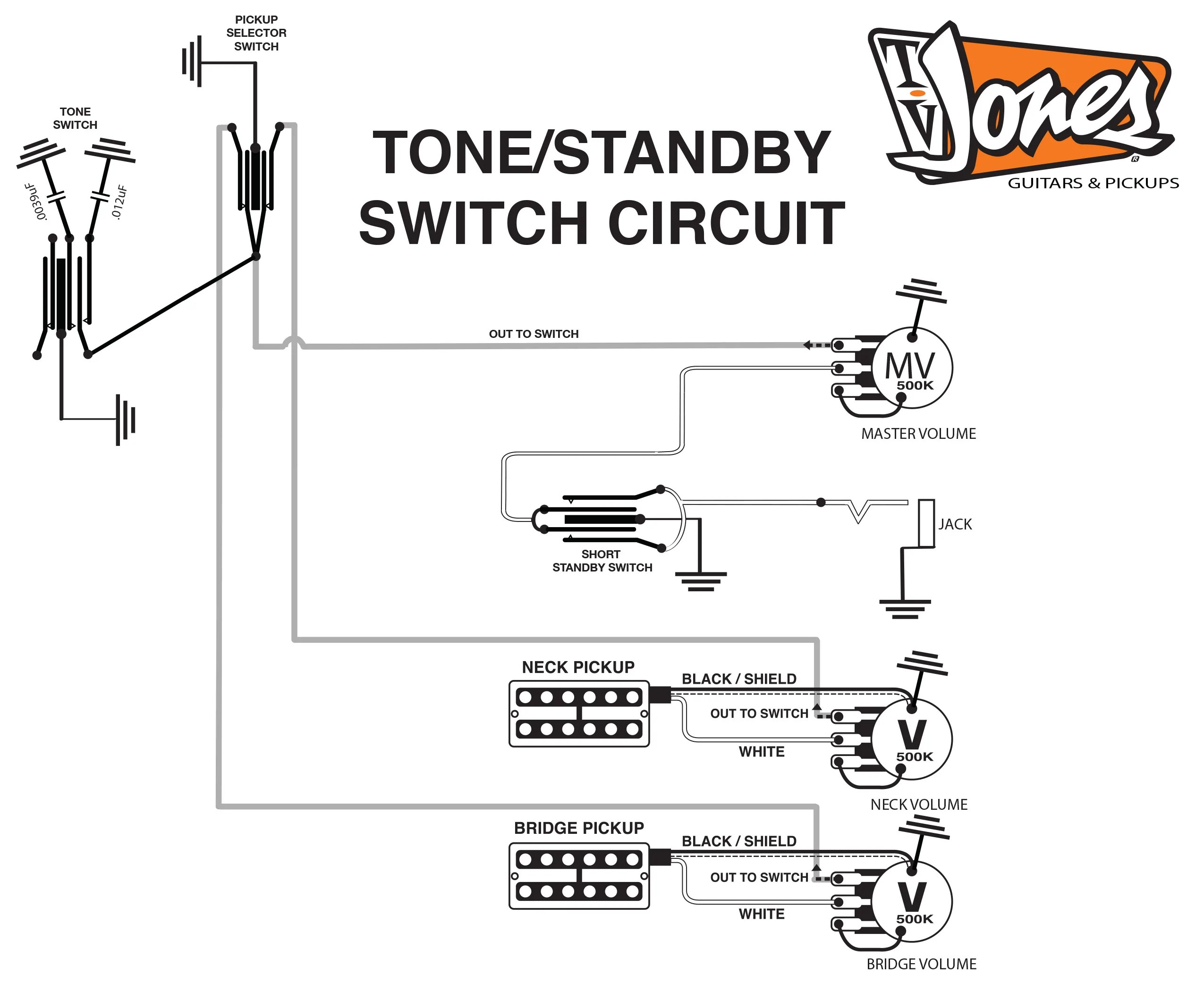 small resolution of gretsch wiring diagram wiring diagram dat gretsch synchromatic wiring diagram