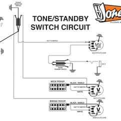 Gretsch Wiring Diagram Mutually Exclusive Venn Example Schematics Great Installation Of Tv Jones Product Dimensions Rh Tvjones Com Schematic G5120 Pickups