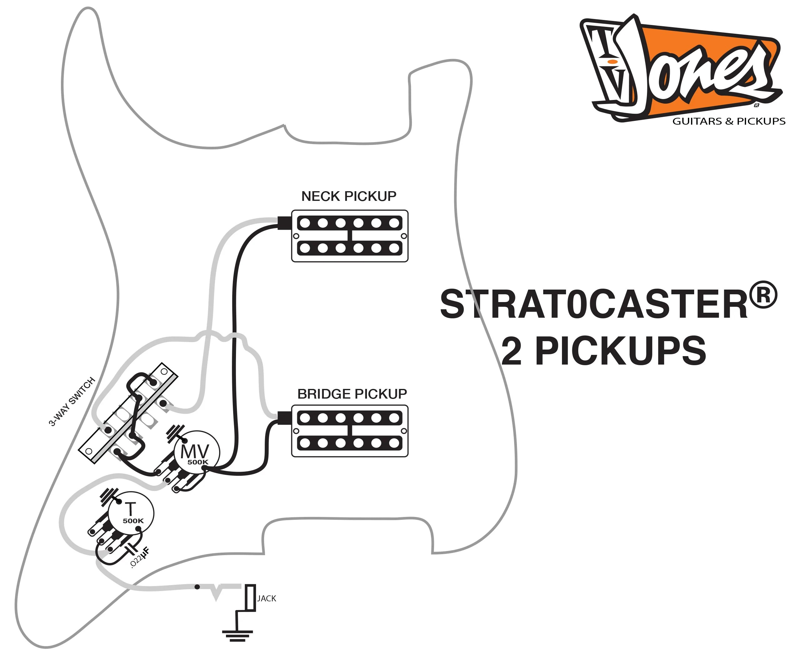 medium resolution of 2 pickup wiring diagram wiring diagrams terms 2wire wiring diagram stratocaster