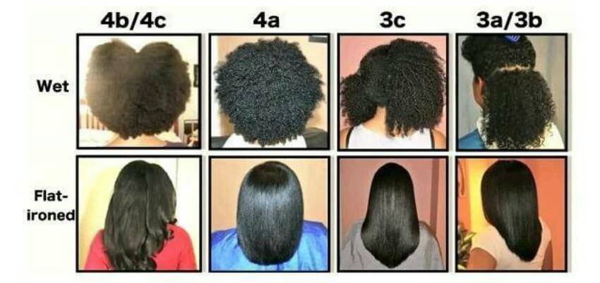 4c Natural Hair Everything You Should Know About 4c Natural Hair