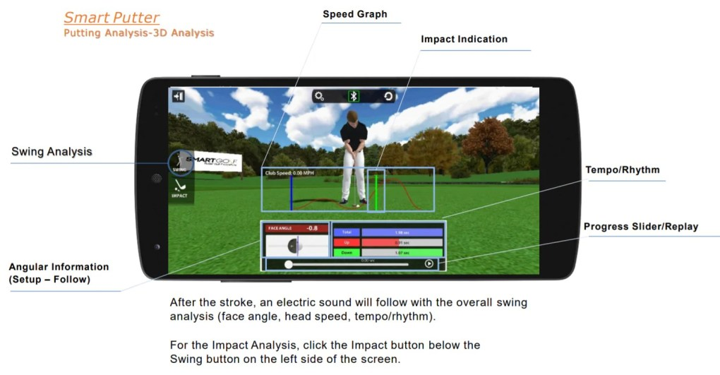 smartgolf_putting_analysis