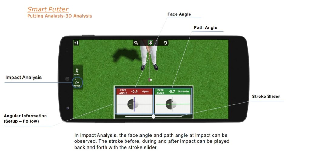 smartgolf_putting_impact_analysis