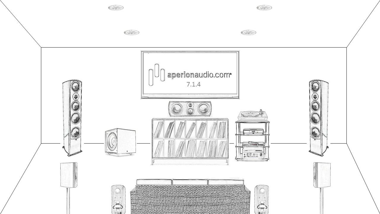 aperion audio surround sound wiring diagram  [ 1280 x 720 Pixel ]