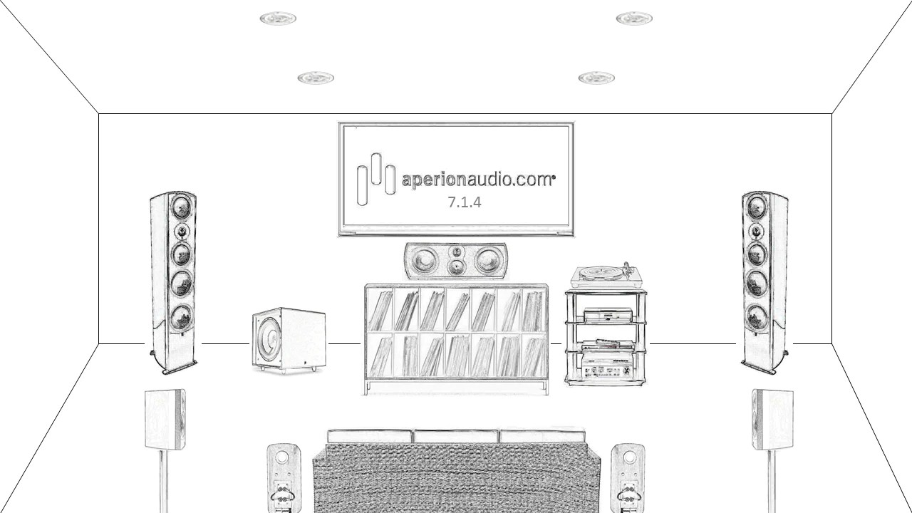 small resolution of aperion audio surround sound wiring diagram