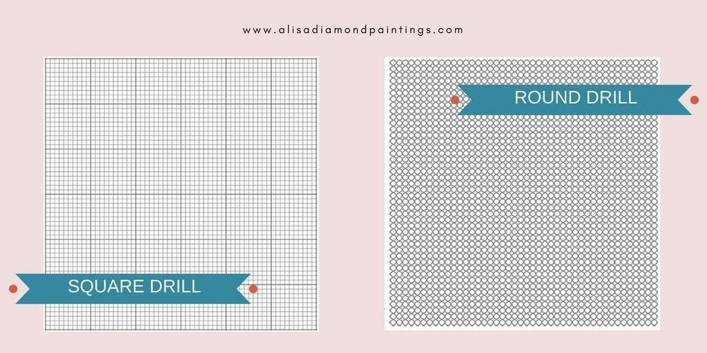 also details you should know before buy the best diamond painting kit for  rh alisadiamondpaintings