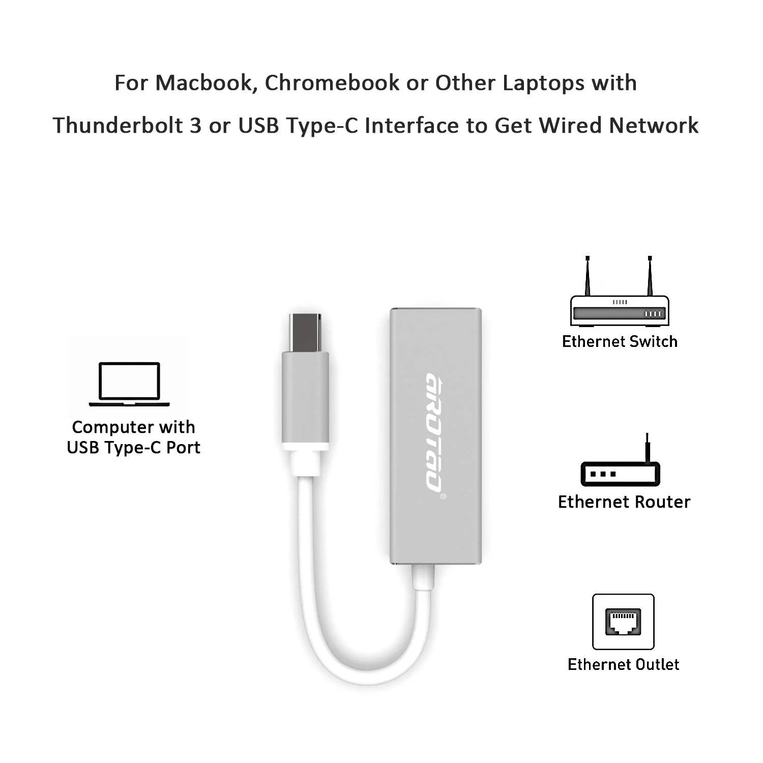 rj45 to thunderbolt duncan designed wiring diagram arotao usb c ethernet adapter 3 1 type load image into gallery viewer