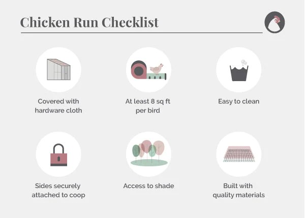 Chicken Run Checklist