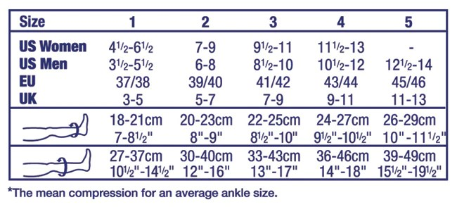 Jobst travel sock size chart also compression socks  brightlife direct rh brightlifedirect
