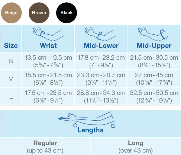 Jobst bella lite armsleeve size chart no silicone also formerly ready to wear mmhg rh brightlifedirect