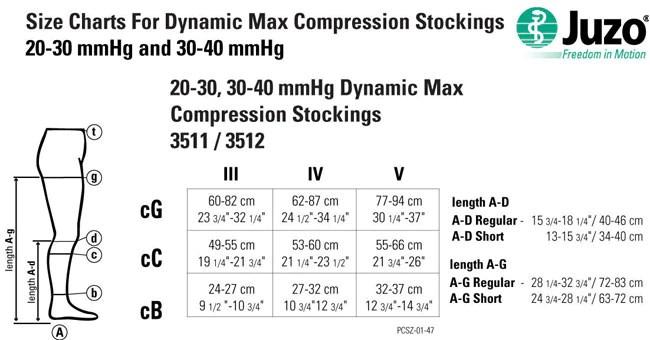 Juzo dynamic max knee high mmhg also varin  brightlife direct rh brightlifedirect