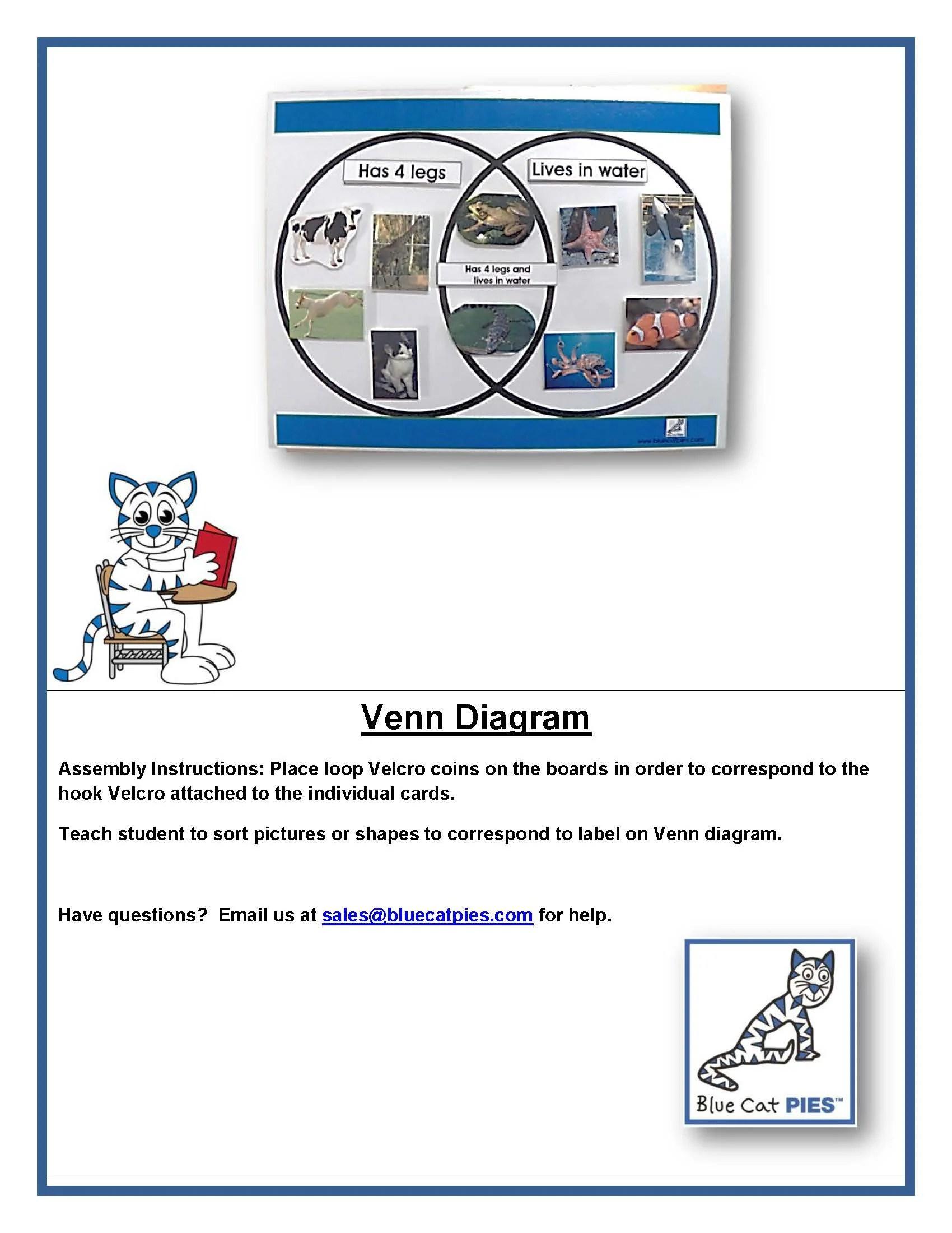 venn diagram in teaching [ 1700 x 2200 Pixel ]