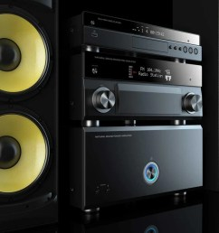 so you re looking to break into the thrilling world of home theater sound and entertainment congratulations with a few tutorials a little advice  [ 1024 x 768 Pixel ]