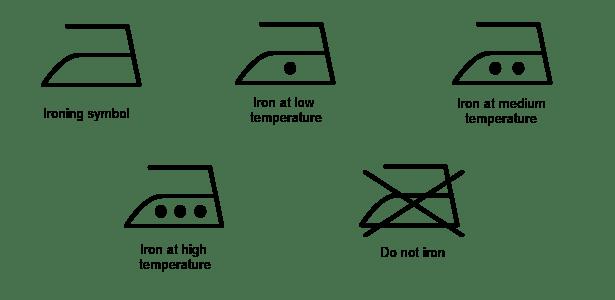 Ironing icons