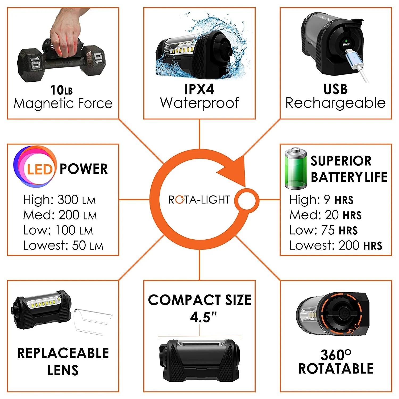 medium resolution of rota light premium rechargeable magnetic work light w 9 hour battery life