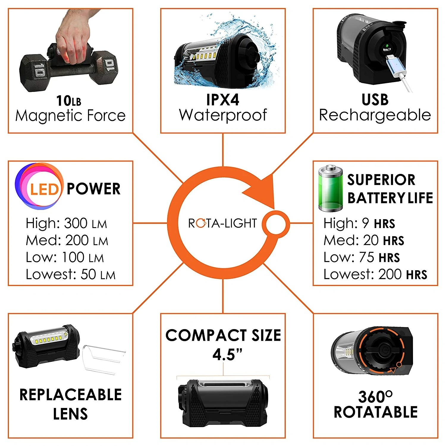 hight resolution of rota light premium rechargeable magnetic work light w 9 hour battery life