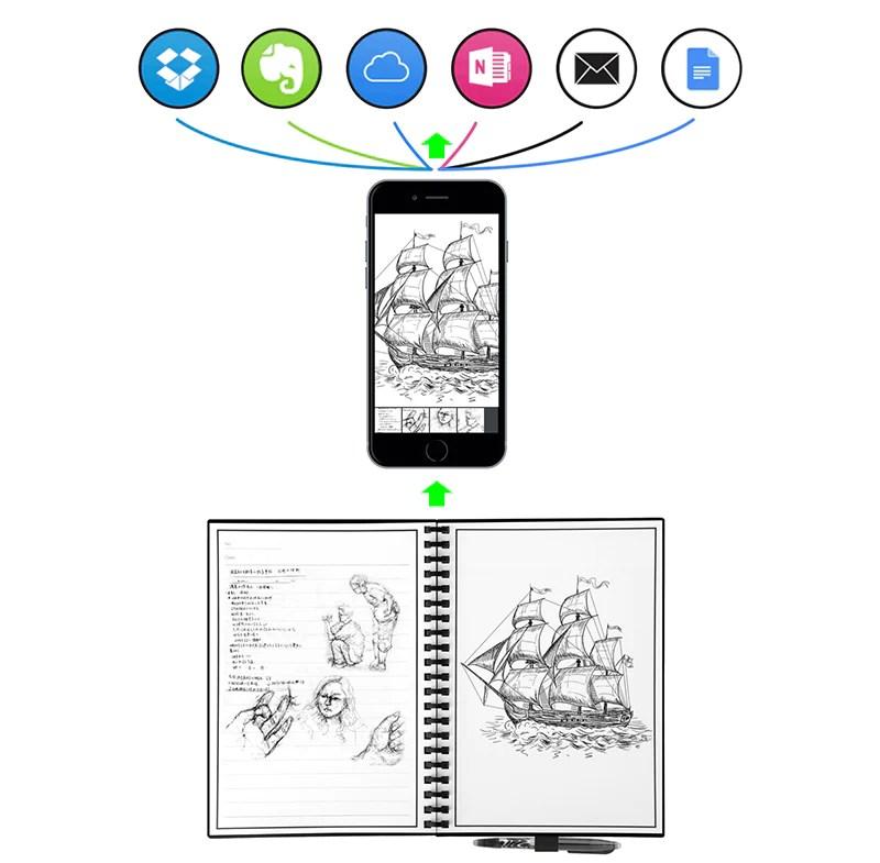 stationery school equipment upgraded reusable elfinbook smart notebook 2 0 w pen microwave erasable ios app kisetsu system co jp