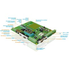 Profibus Dp Wiring Diagram Three Phase Converter Unigate Ic Starter Kit Grid Connect 1 250 00