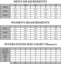 Size Guide - Summary | Information | Thanks Store Shop Online