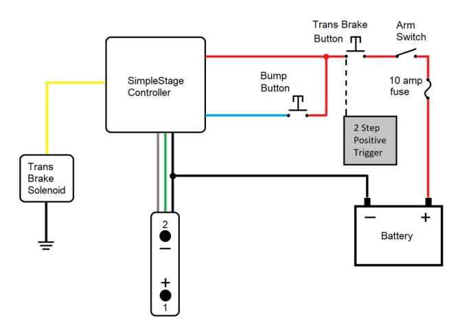 the simple stage controller – simplestage