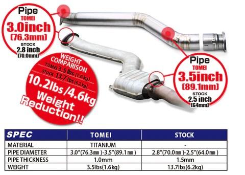 tomei expreme titanium 4 inch exhaust
