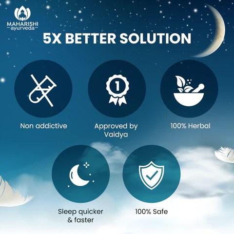 Happy Sleep: Ayurvedic Formula for Deep Sleep
