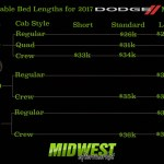 Truck Cab And Bed Length Size Comparison Midwest Aftermarket