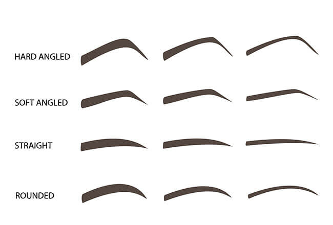 picture Perfect Eyebrow Shape Pictures perfect eyebrows for your face shape