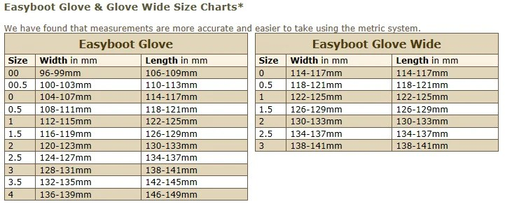 Afit kit is recommended to determine proper sizing for the easyboot glove also gone riding rh goneriding