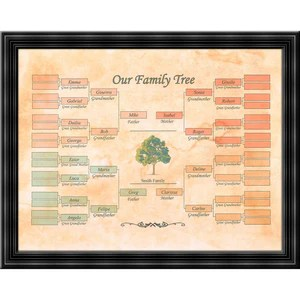 family tree editable template instant download