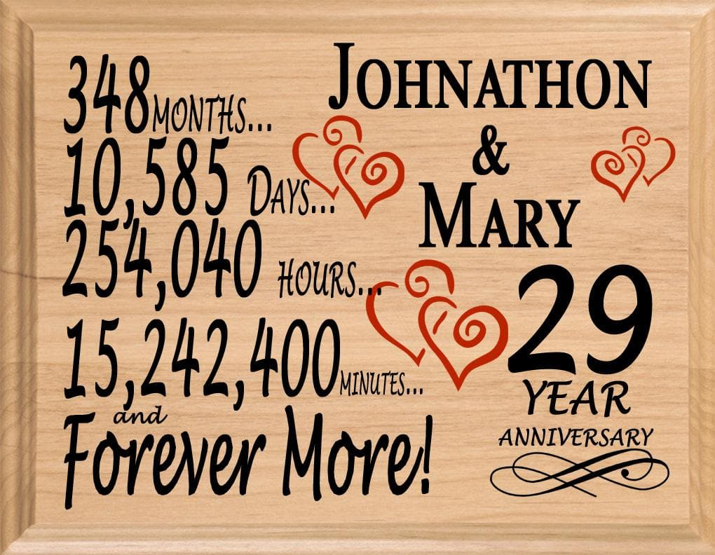 29 Year Anniversary Gift Sign Personalized 29th Wedding