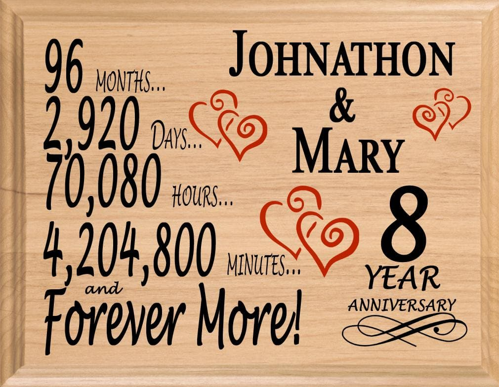 8 Year Wedding Anniversary Gift Sign Personalized 8th