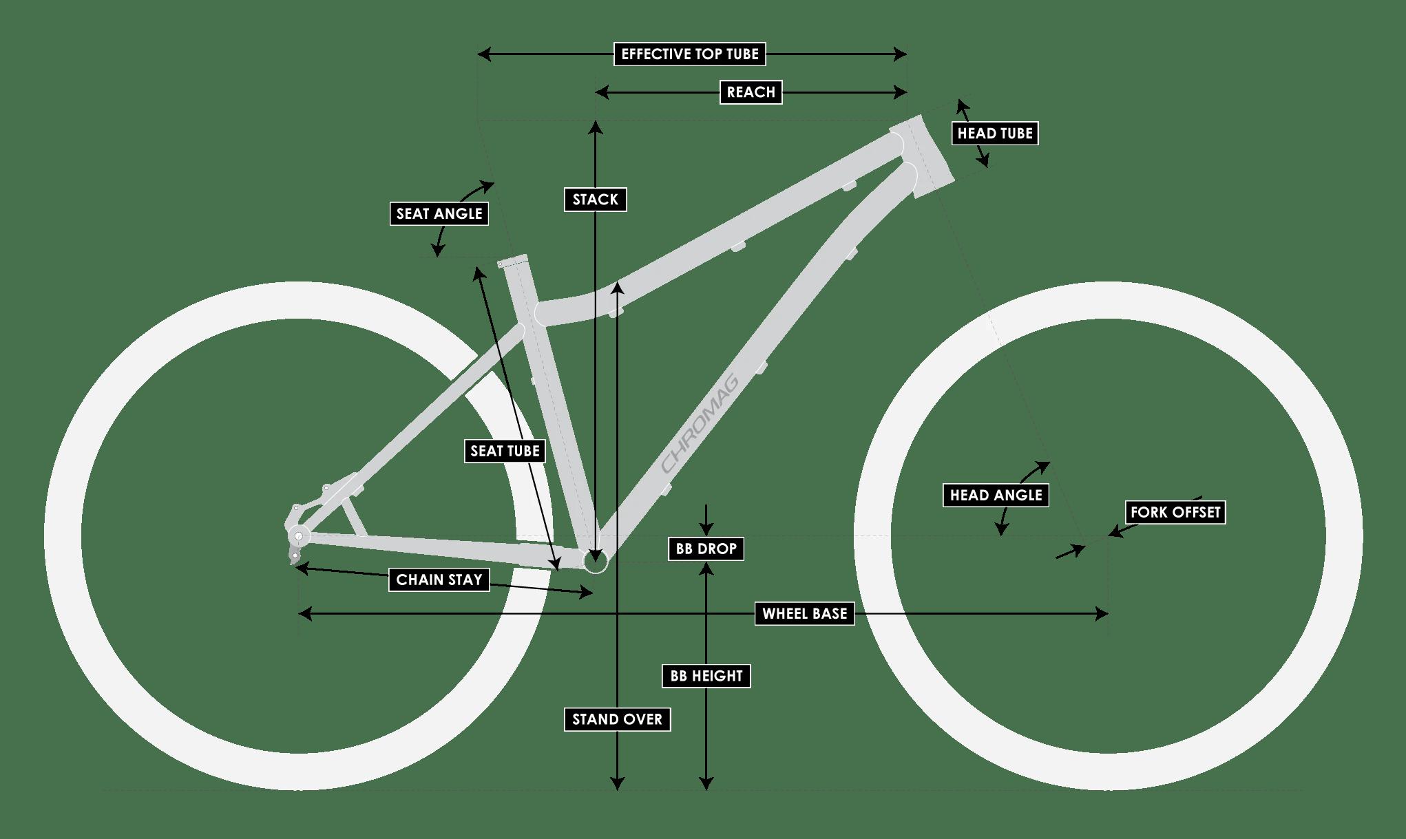 hight resolution of hide diagram