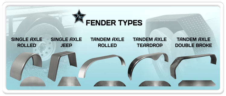 The Trailer Parts Outlet – Single Axle 9 by 32 Smooth Steel Rolled Fender