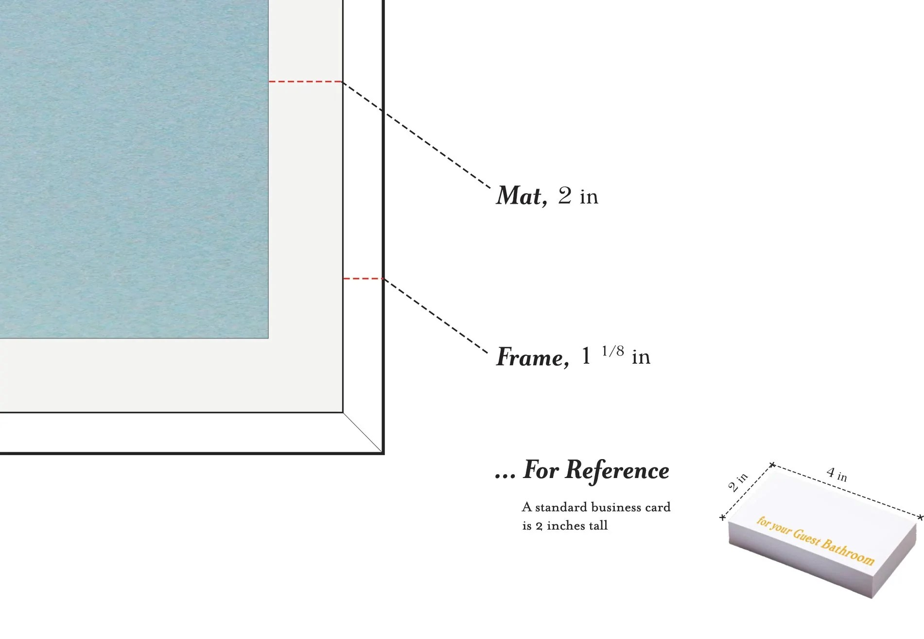 mat and frame dimensions