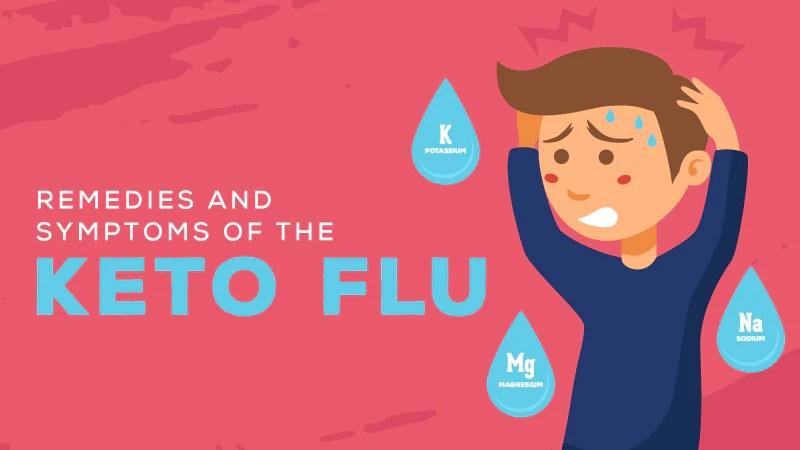 Remedies and Symptoms of the Keto Flu – Left Coast Performance