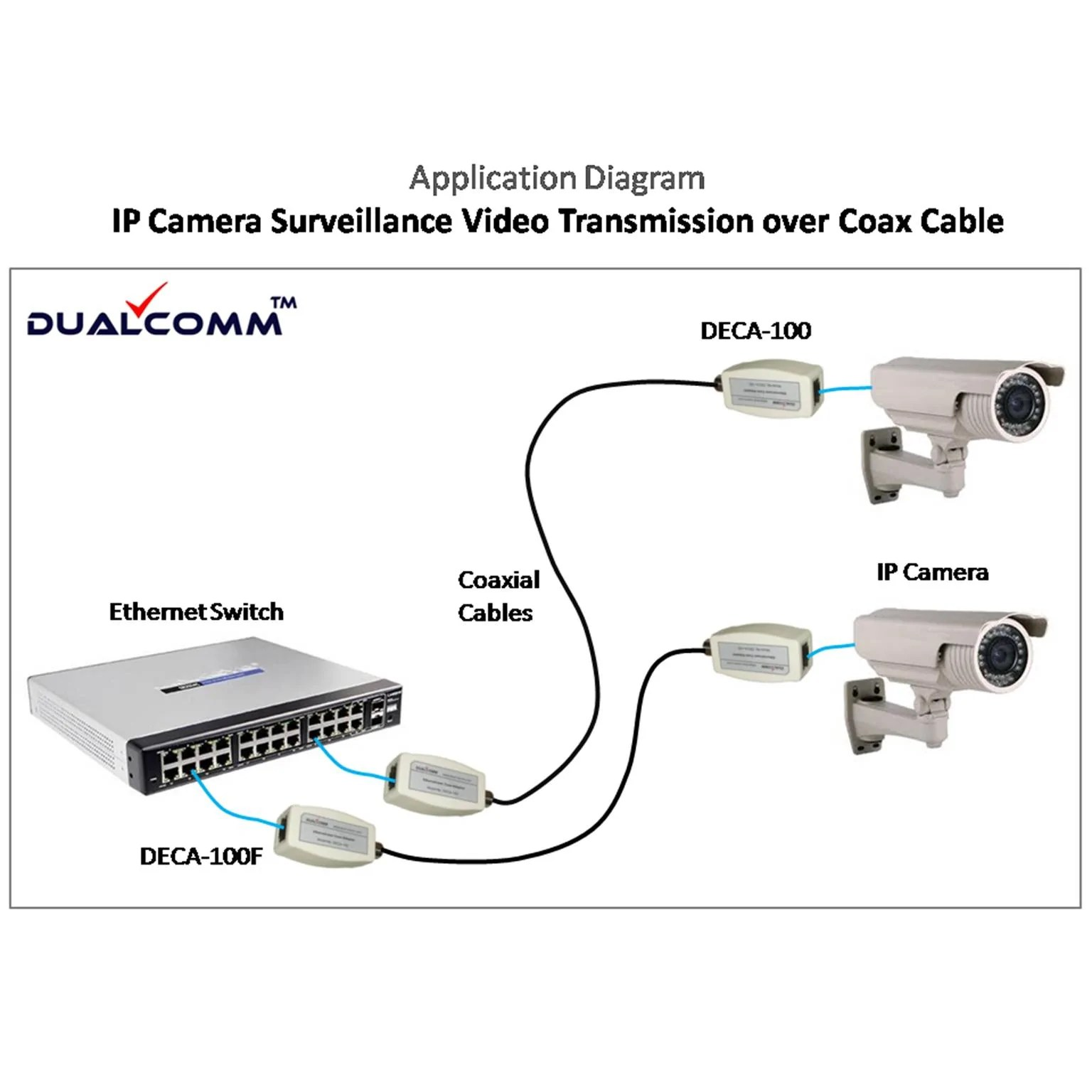 medium resolution of  load image into gallery viewer ethernet over coax adapter kit