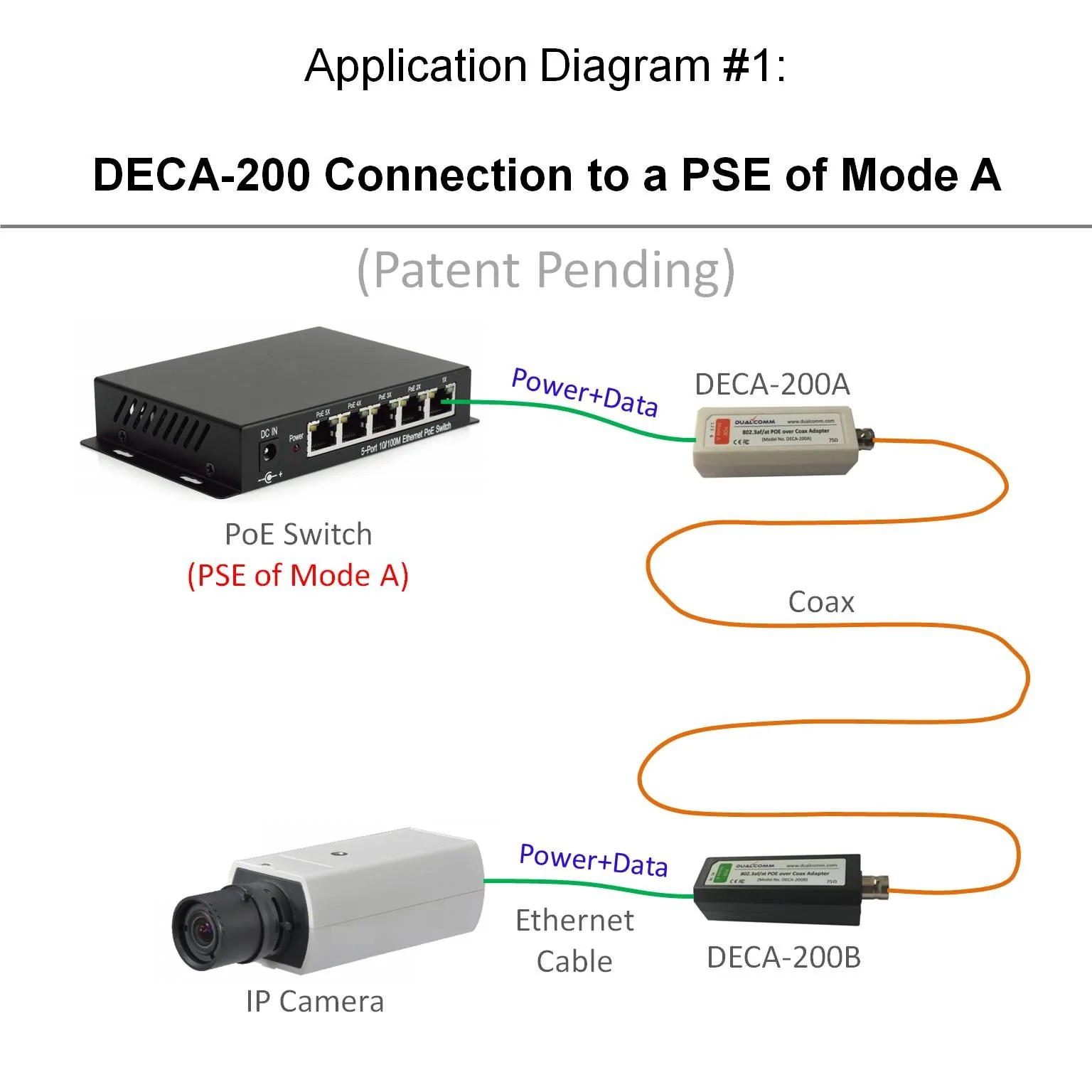 load image into gallery viewer application diagram of poe over coax adapter kit  [ 1536 x 1536 Pixel ]