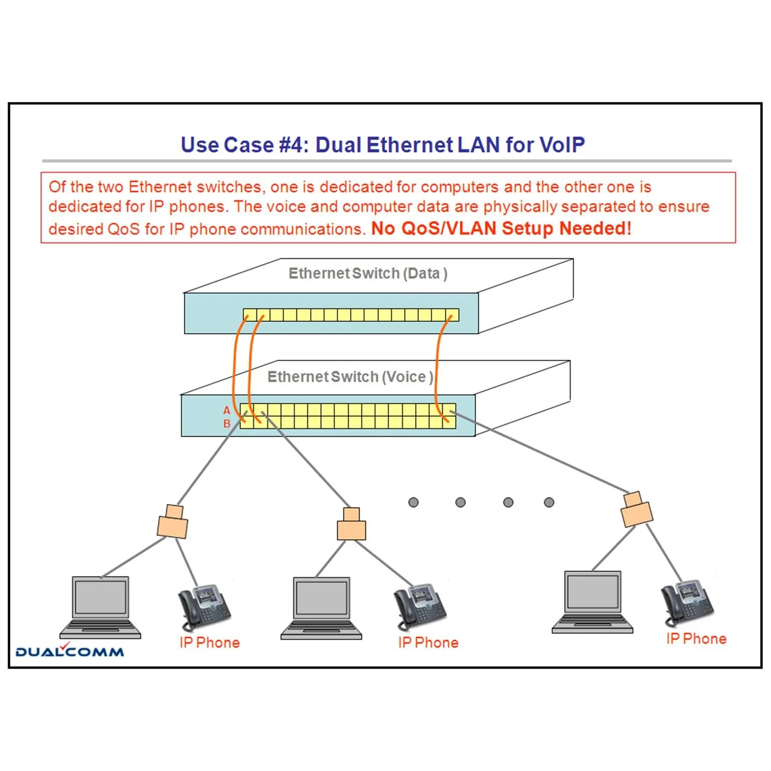 medium resolution of  load image into gallery viewer 24 port cableshare 10 100 fast ethernet switch