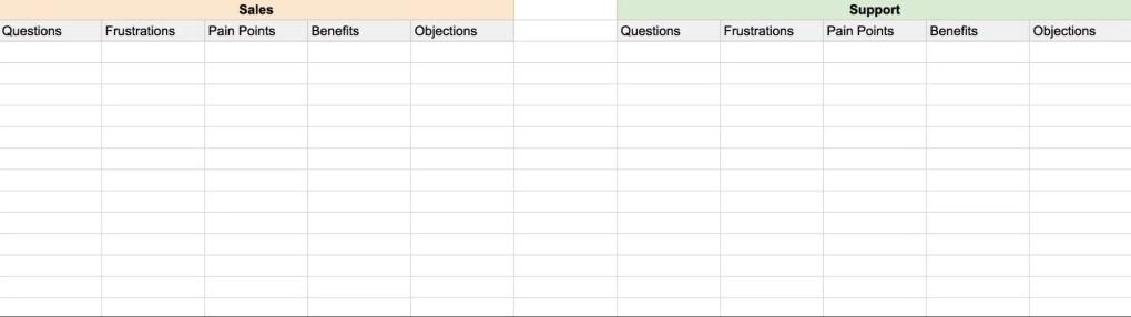 Use our copywriting template to organize customer feedback.