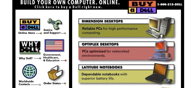 Dell - 1996