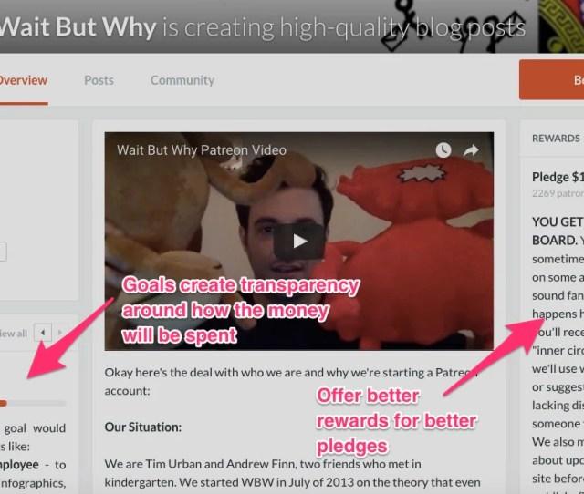 Making Money Off Youtube