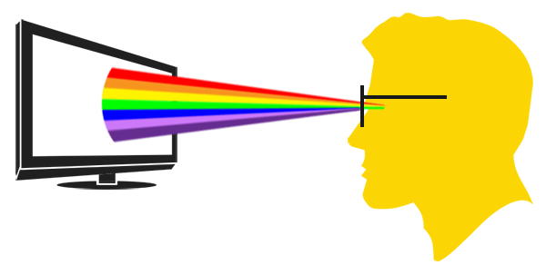 Диаграмма синего света