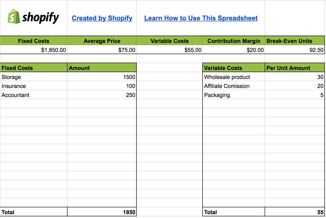 Profit Loss Spreadsheet Template ] | Profit Loss Spreadsheet ...