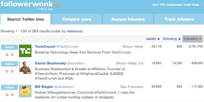 11 Tools to Help Busy Entrepreneurs Get More Out of Twitter