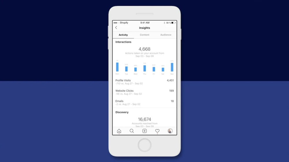 Instagram Analytics is available for business profiles.